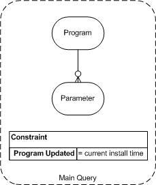 Install CP - CP